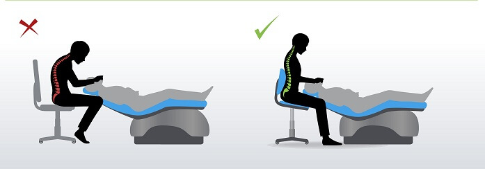 Explicação da postura correta para dentistas durante o atendimento