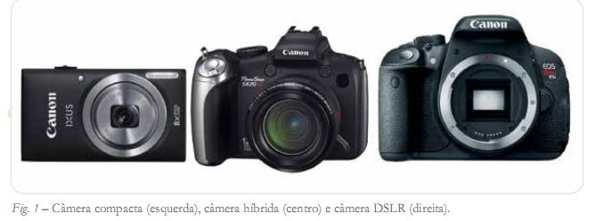 Câmera compacta (esquerda), câmera híbrida (centro) e câmera DSLR (direita)