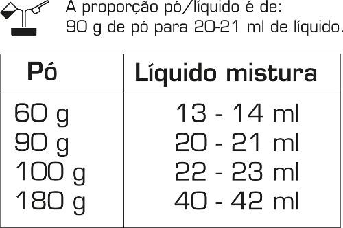 Proporção de mistura de pó e liquido do revestimento Calibra Express e do líquido Expansor, da VIPI, de acordo com o tamanho do anel de fundição.