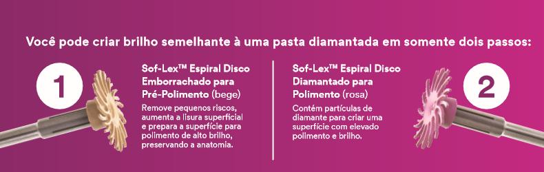 Características Sof-Lex Espiral Disco Diamantado para Polimento 2